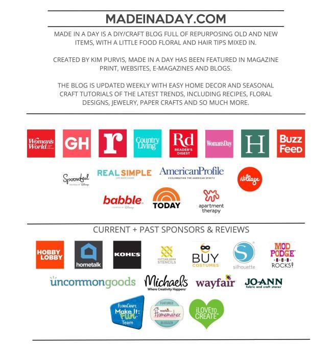 Media Kit 2016 Madeinaday.com