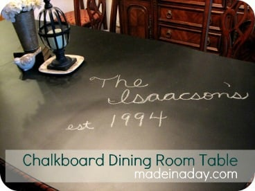 Dining room chalkboard