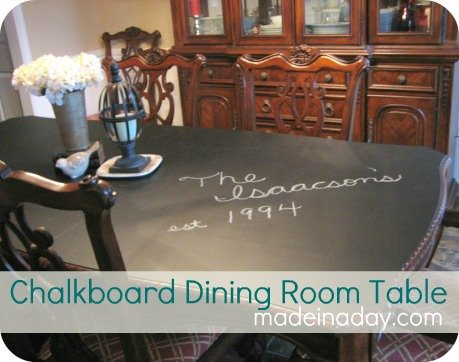 Chalkboard Dining Room Table