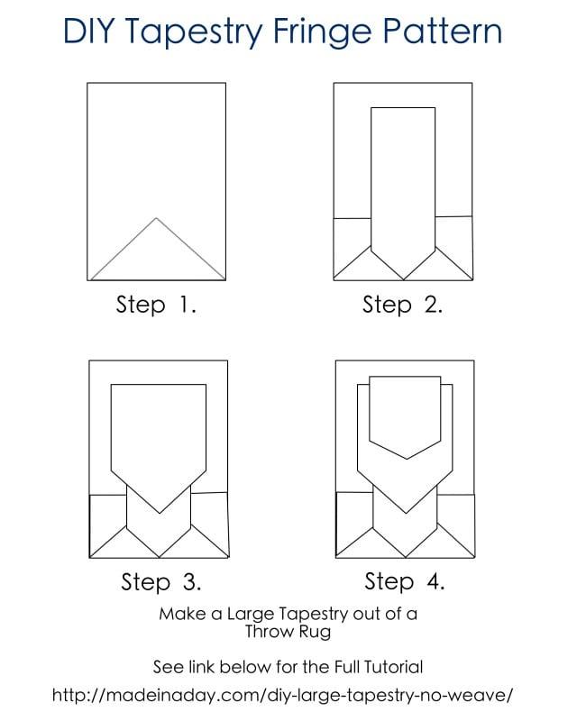 DIY Tapestry Fringe Pattern