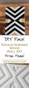 DIY Navajo Patterned Wall Art 1